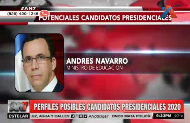 Perfiles posibles candidatos presidenciales 2020